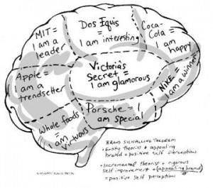 brand-in-brain
